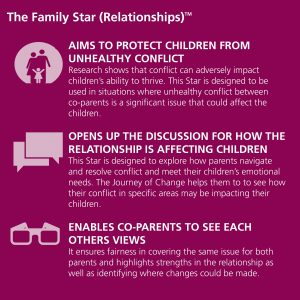 3 key aims of the Family Star Relationships