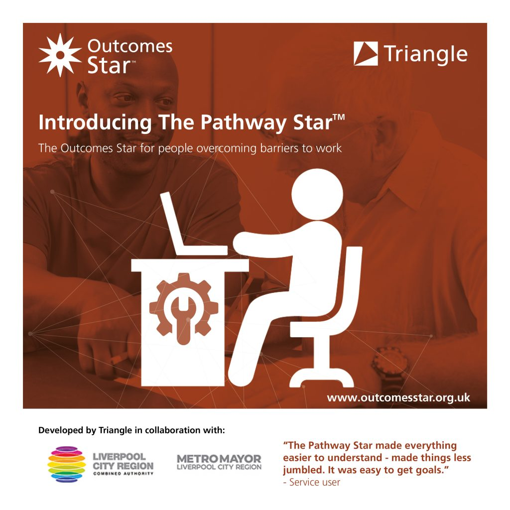 Image introducing the Pathway Star with a graphic linking to a blog on how the Pathway Star is a person-centered tool